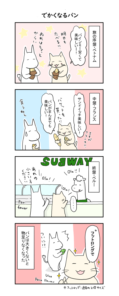 f:id:Fukuneko:20190508175520p:plain