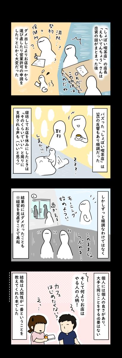 f:id:Fukuneko:20190512174824p:plain