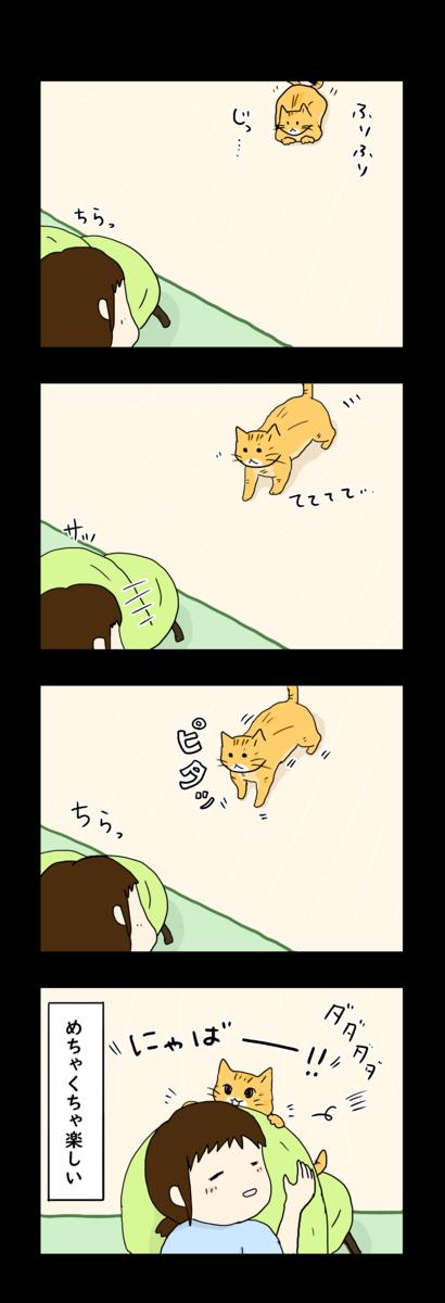 f:id:Fukuneko:20190519183538p:plain