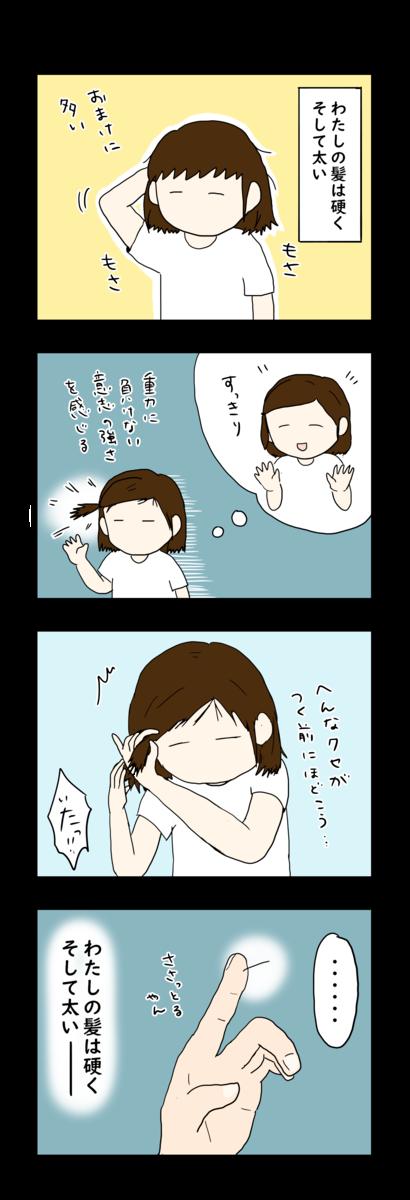 f:id:Fukuneko:20190528180106p:plain