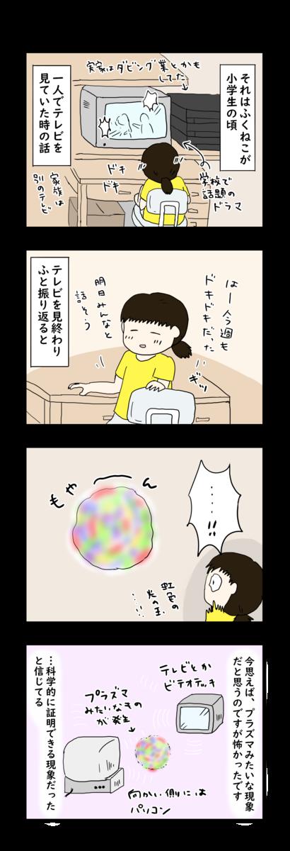 f:id:Fukuneko:20190530183429p:plain