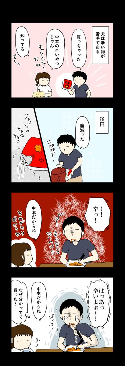 f:id:Fukuneko:20190601200023p:plain