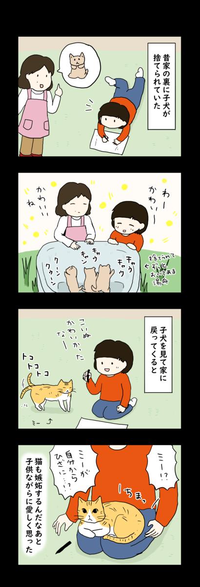f:id:Fukuneko:20190604172223p:plain