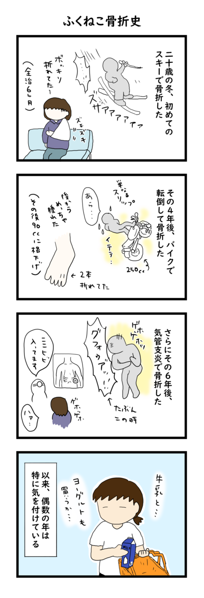 f:id:Fukuneko:20190606211116p:plain