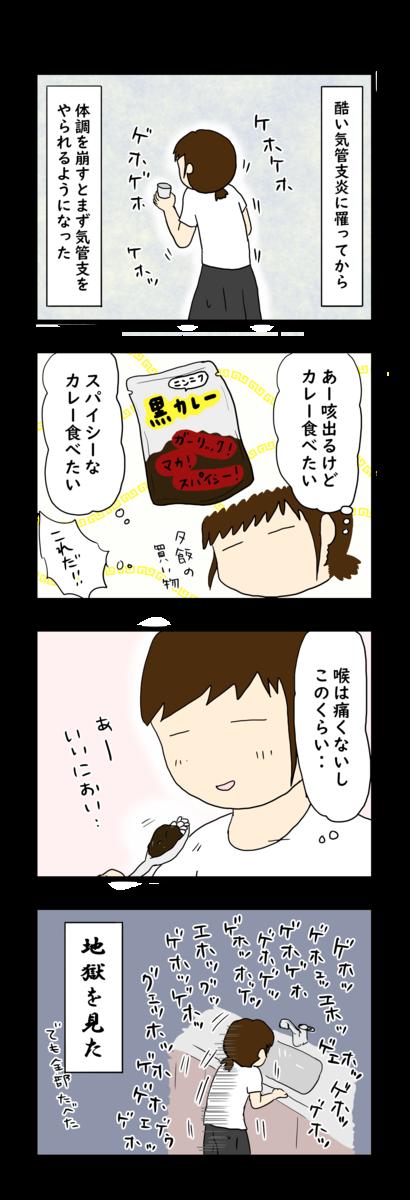 f:id:Fukuneko:20190614113337p:plain