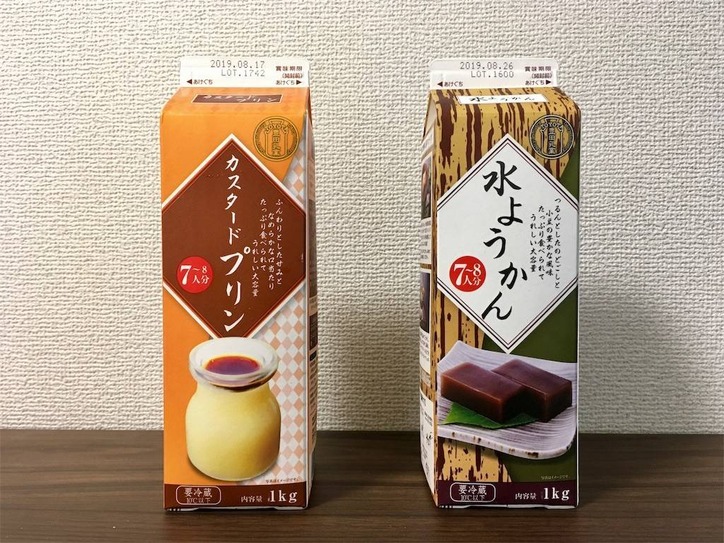 f:id:Fukuneko:20190622144316j:image