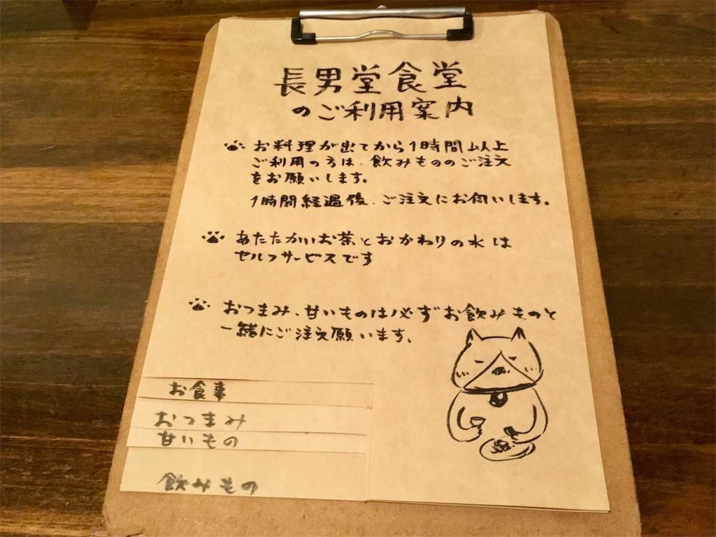f:id:Fukuneko:20190916143700j:image