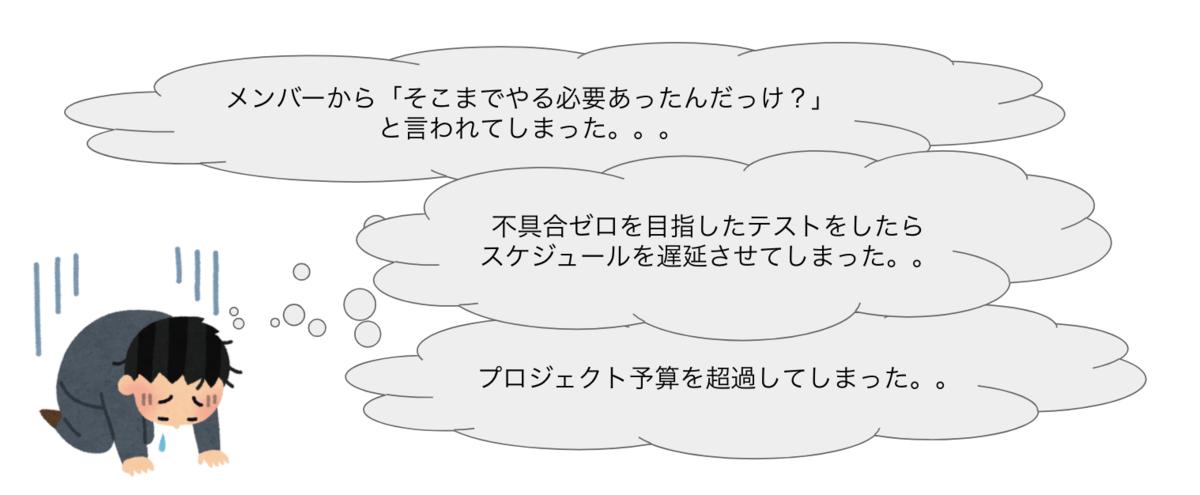 f:id:FukuromiQA:20201215215953p:plain