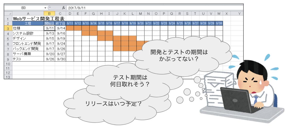 f:id:FukuromiQA:20201216161619p:plain