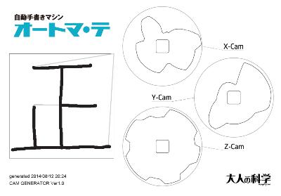 f:id:Fumiba_m:20140813210554p:image