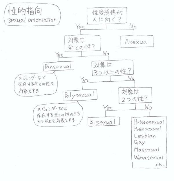 f:id:Fuminoaya:20161113165613j:plain