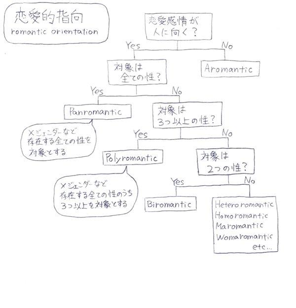 f:id:Fuminoaya:20161113165948j:plain