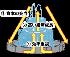 f:id:FurusatoDosouForum2015:20170510215737p:plain