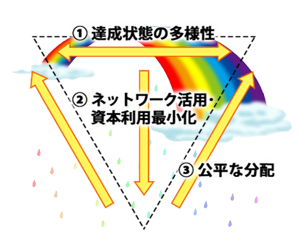 f:id:FurusatoDosouForum2015:20170510220329p:plain