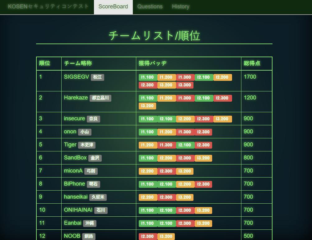 f:id:Furutsuki:20161206121411p:plain