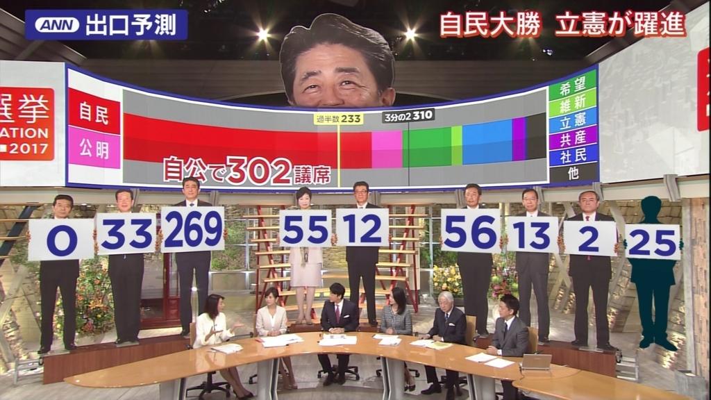 f:id:Fushihara:20171129223703j:image:w960