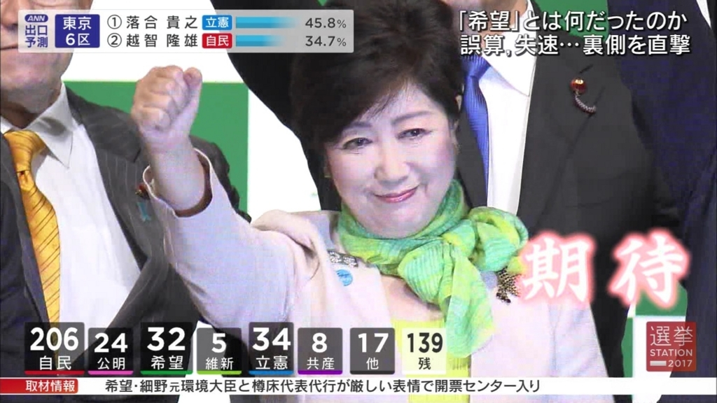f:id:Fushihara:20171129223711j:image:w960