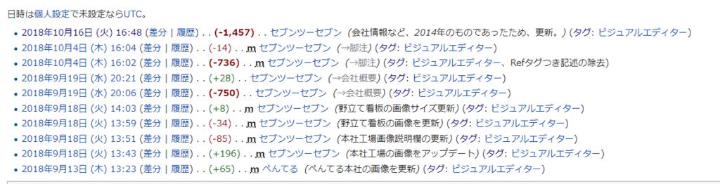 f:id:Fushihara:20190112094643p:plain