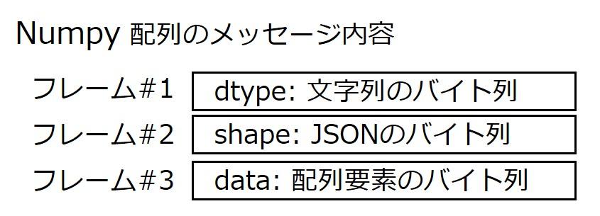 f:id:FutureStandard:20170219213951j:plain