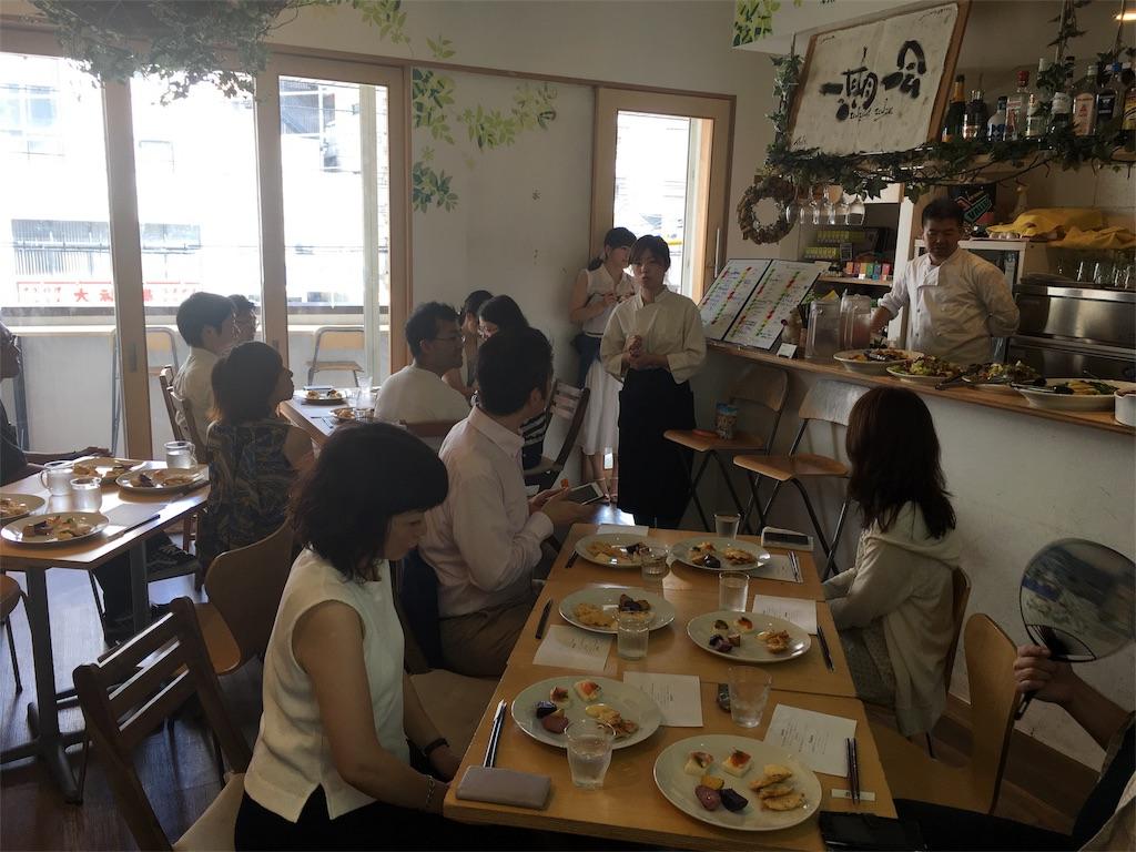f:id:Fuyuchan:20160807164025j:image