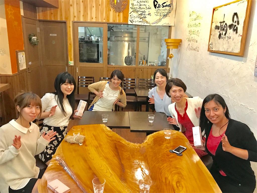 f:id:Fuyuchan:20170530003132j:image