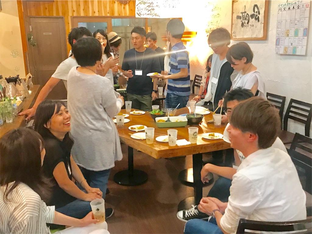 f:id:Fuyuchan:20170611165640j:image