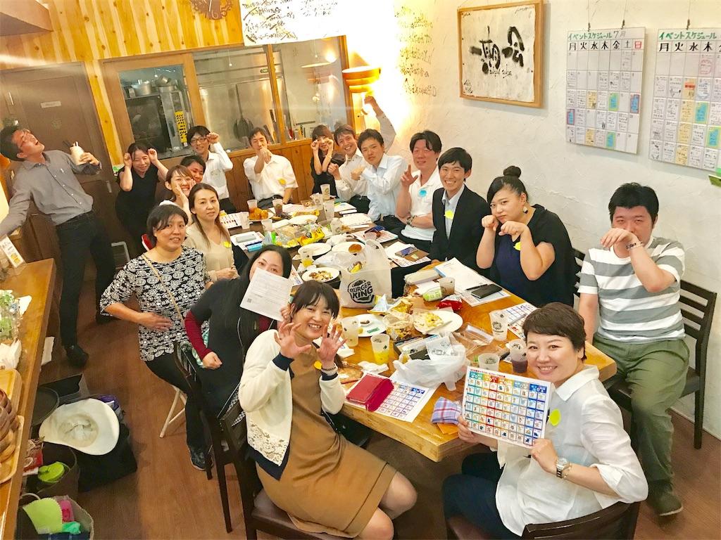 f:id:Fuyuchan:20170614211318j:image