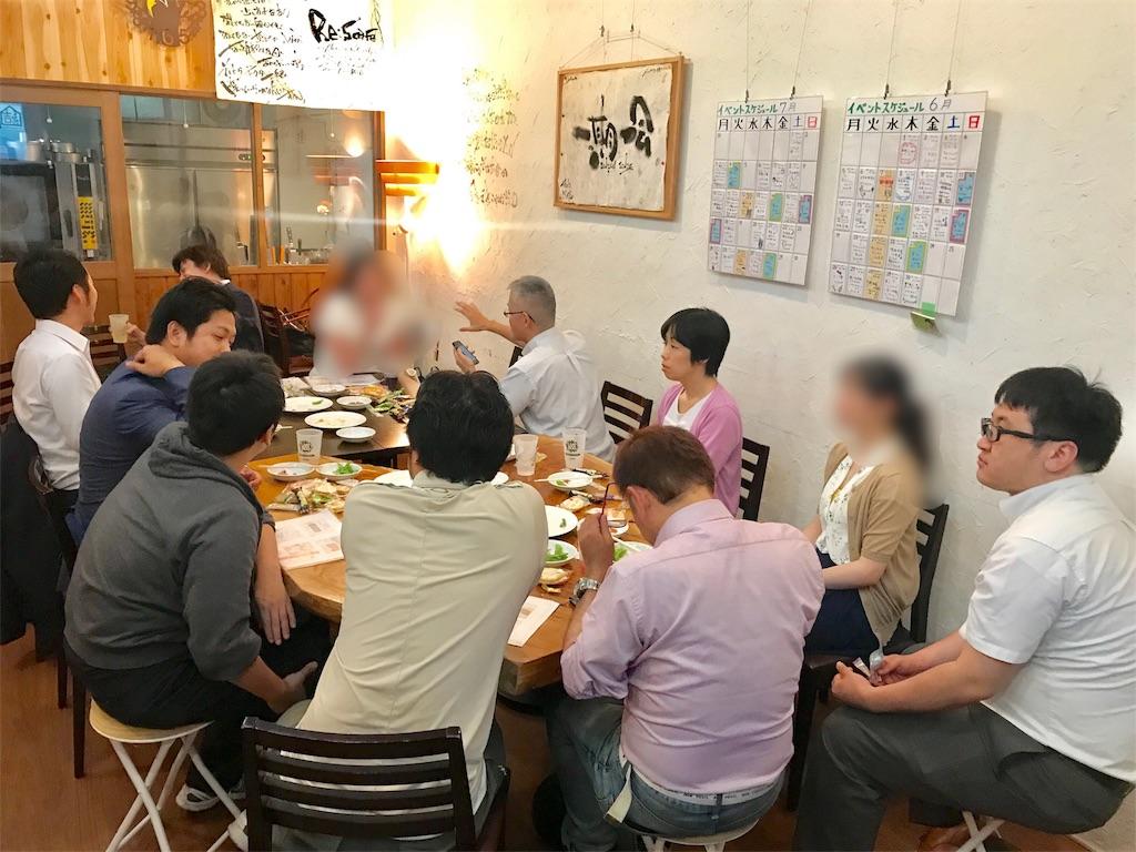 f:id:Fuyuchan:20170624142744j:image