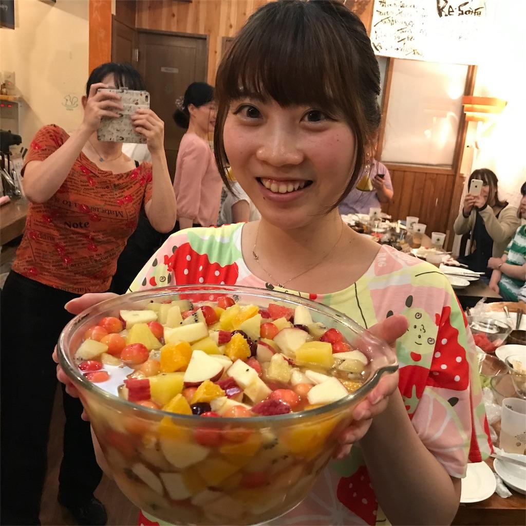 f:id:Fuyuchan:20170630203512j:image