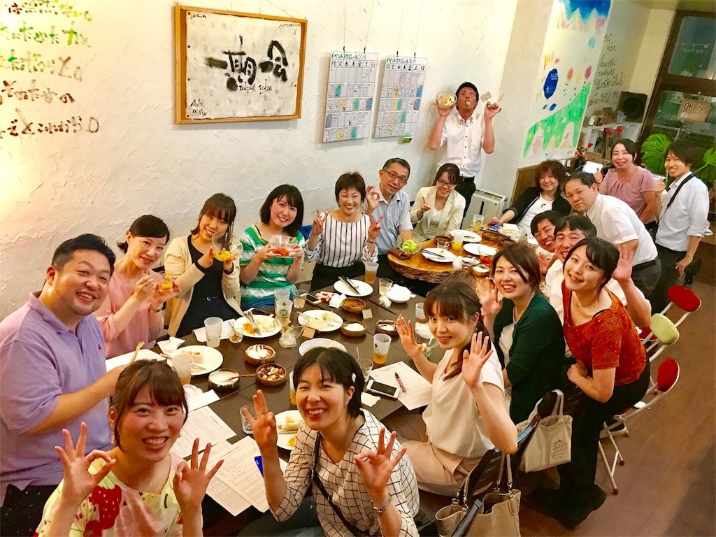 f:id:Fuyuchan:20170630203529j:image