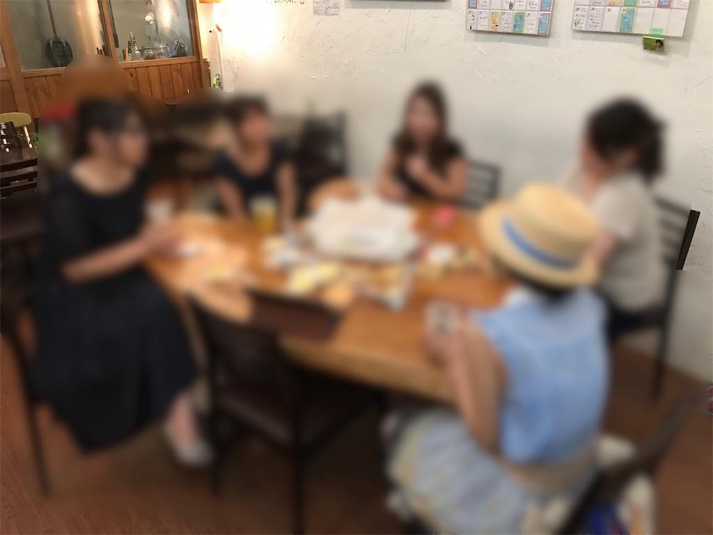 f:id:Fuyuchan:20170731003524j:image