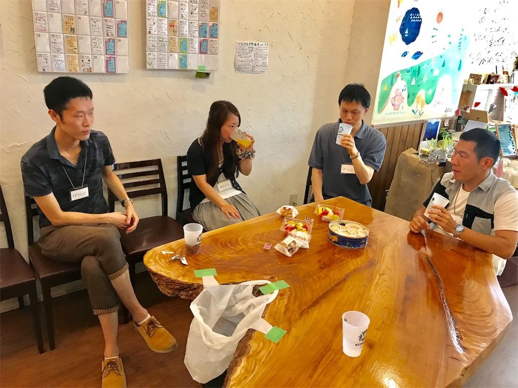 f:id:Fuyuchan:20170807194610j:image