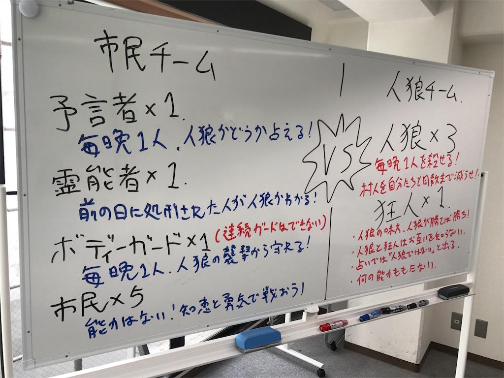 f:id:Fuyuchan:20170814142407j:image