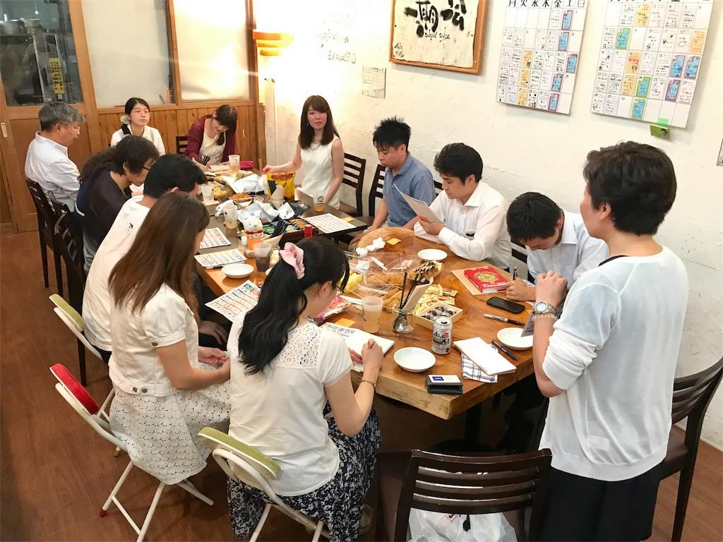 f:id:Fuyuchan:20170827105809j:image