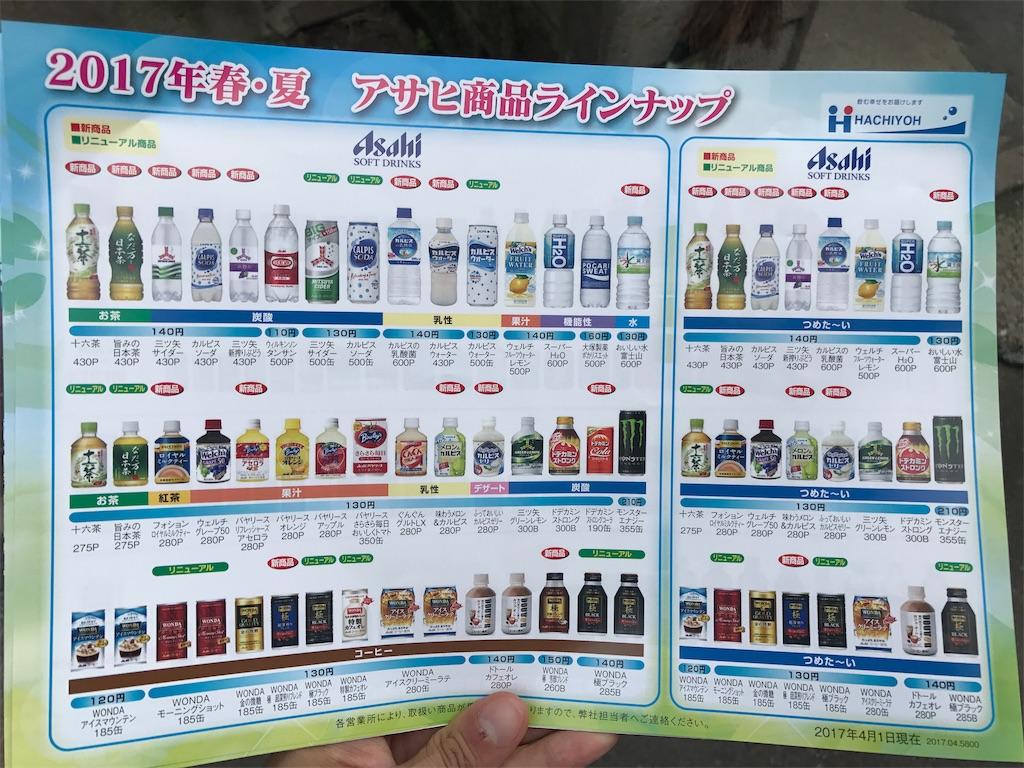 f:id:Fuyuchan:20170829153458j:image
