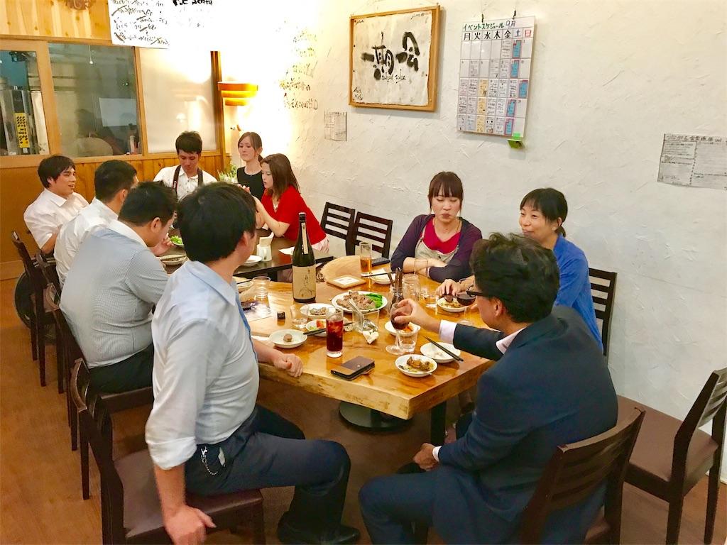 f:id:Fuyuchan:20170908034910j:image