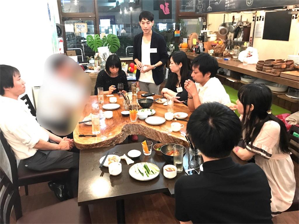 f:id:Fuyuchan:20170923000439j:image