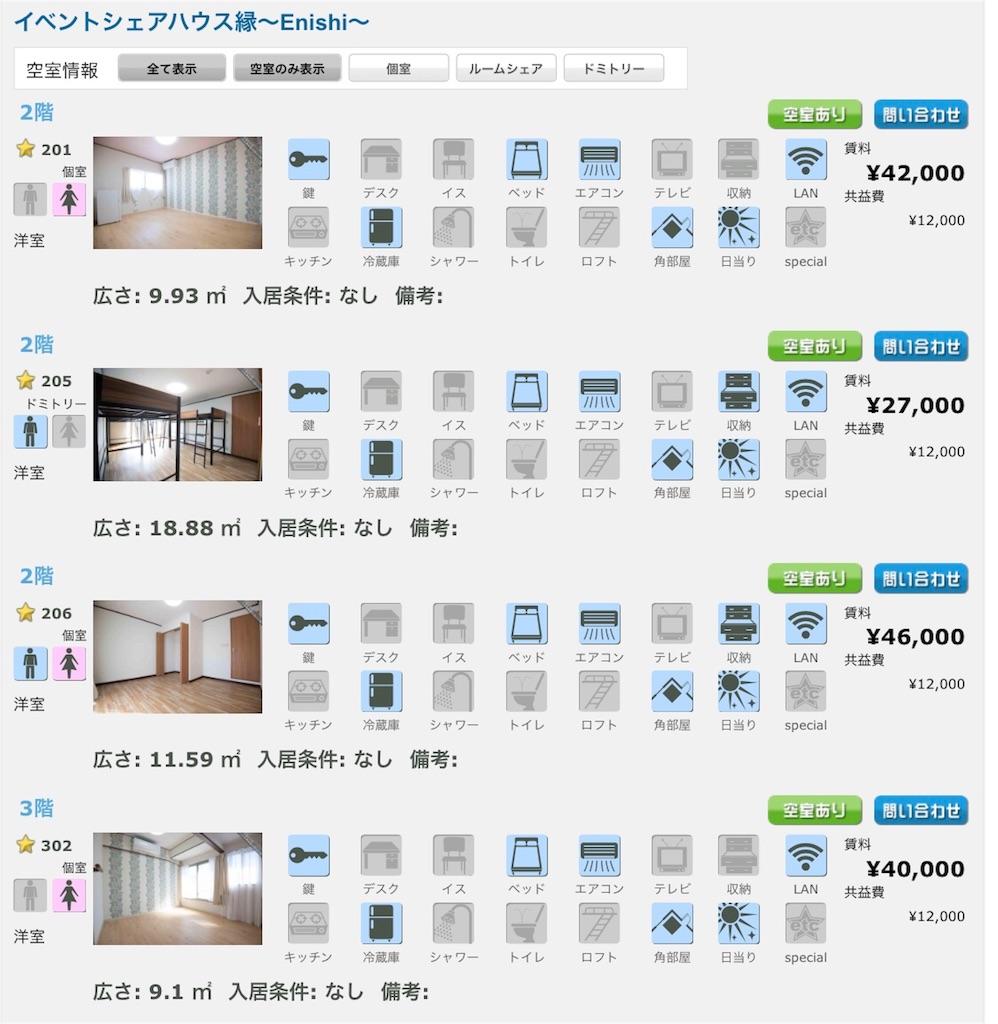 f:id:Fuyuchan:20180418202615j:image
