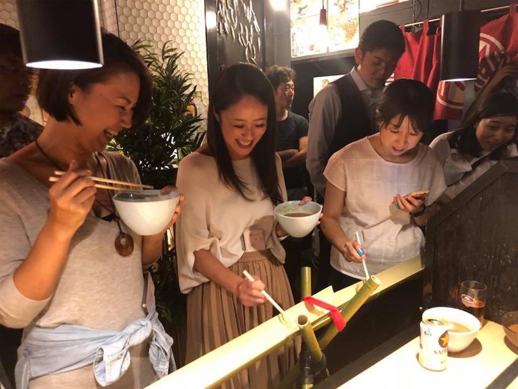 f:id:Fuyuchan:20180704233404j:image