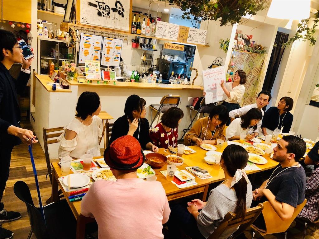 f:id:Fuyuchan:20181025235022j:image