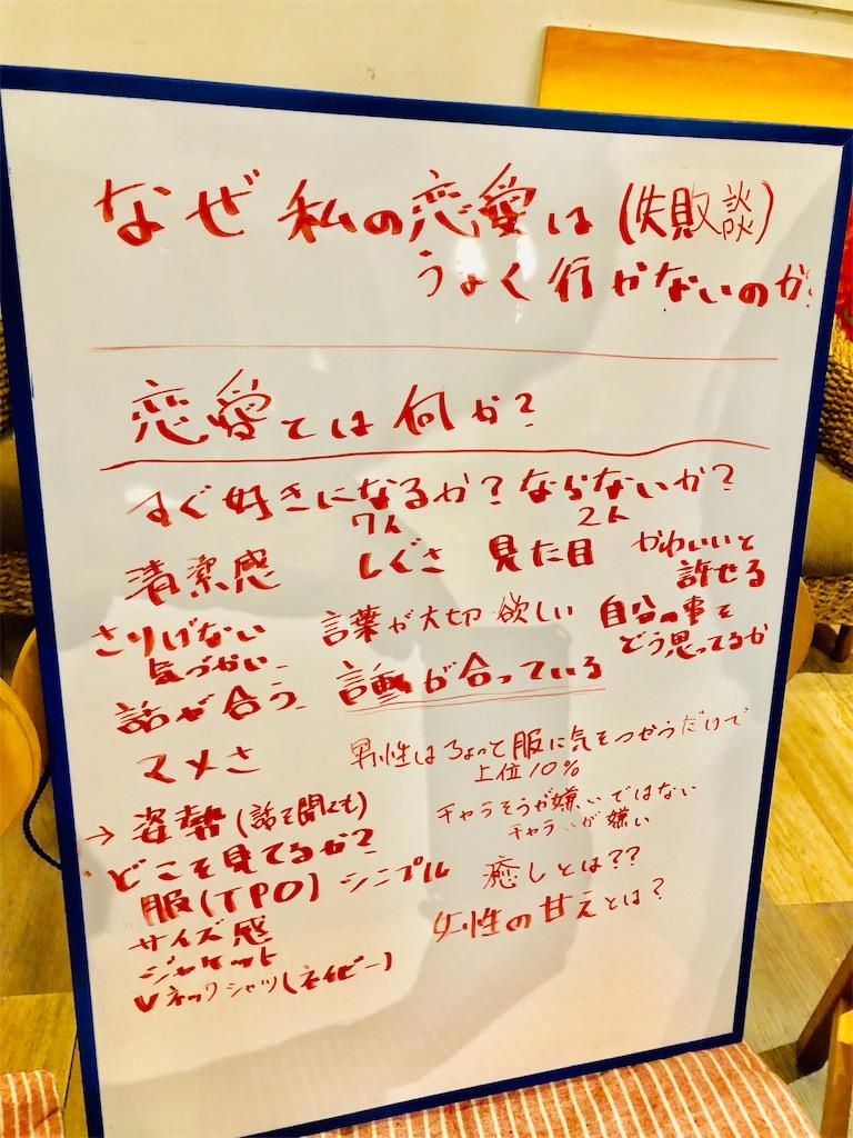 f:id:Fuyuchan:20181113232837j:image