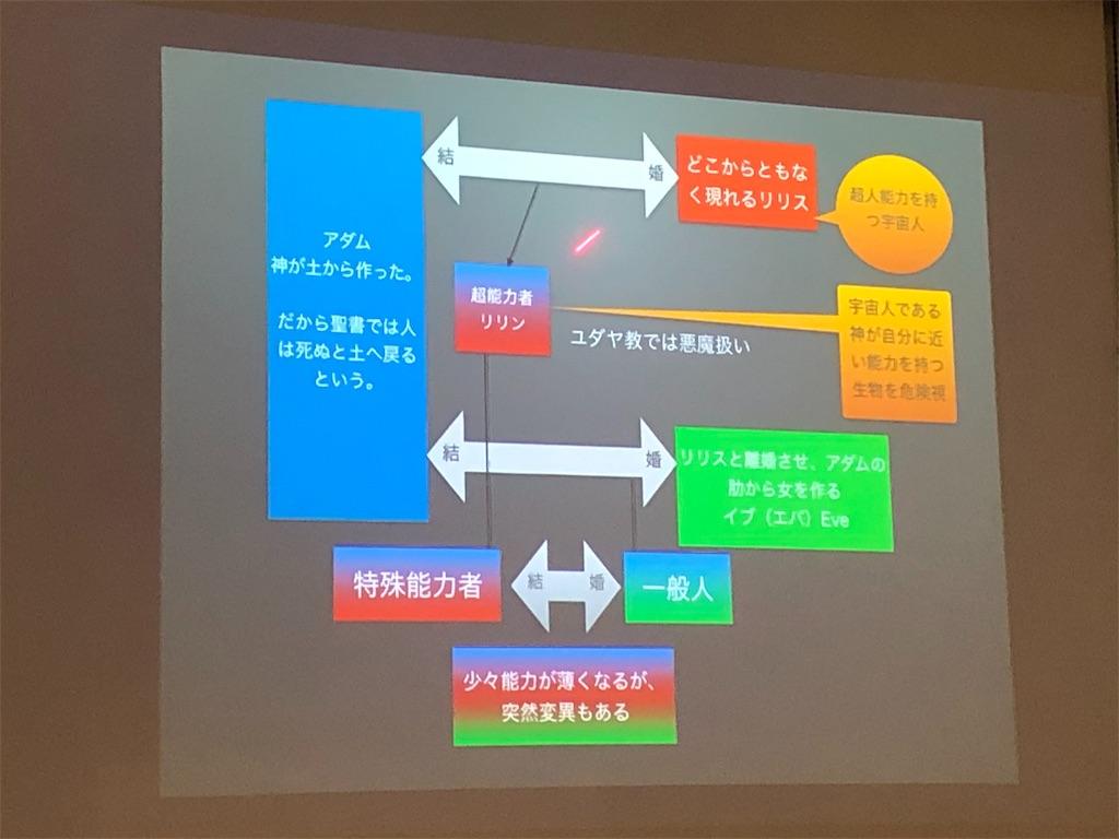 f:id:Fuyuchan:20181121220128j:image