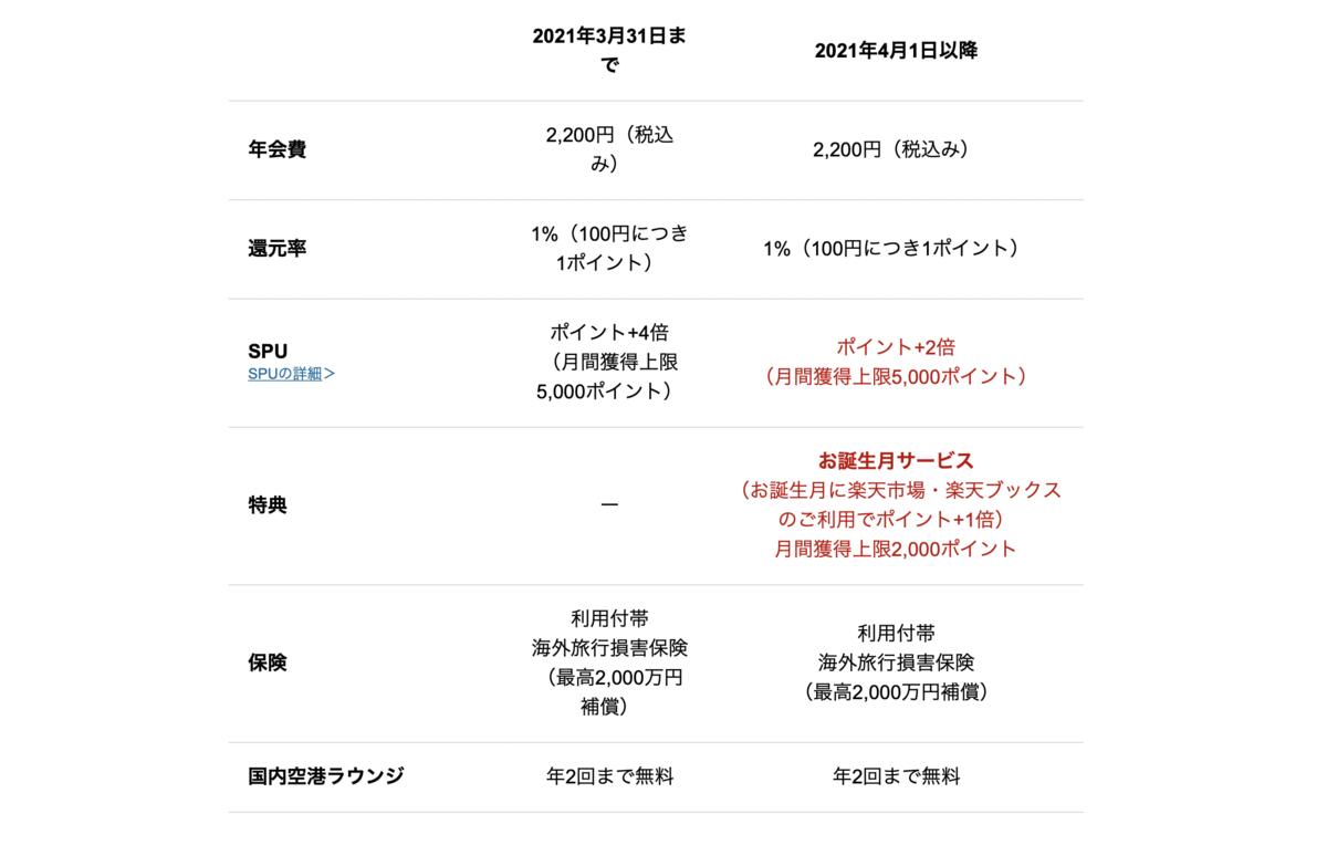 f:id:GACHIKASU:20210117171215p:plain