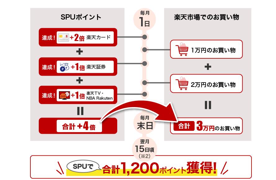 f:id:GACHIKASU:20210125182333p:plain