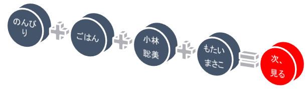 f:id:GEOSuzuki:20160725144424j:plain