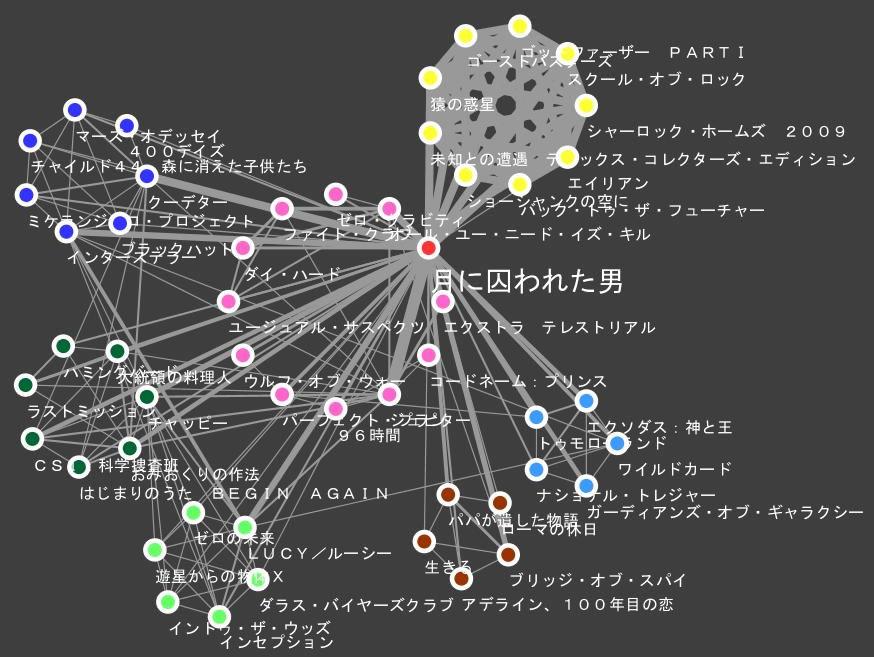 f:id:GEOSuzuki:20160802103540j:plain