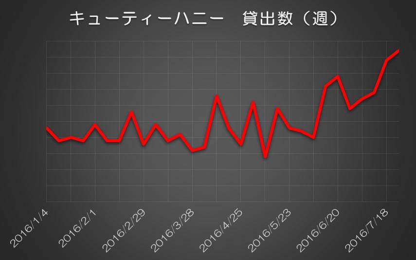 f:id:GEOSuzuki:20160804181805j:plain