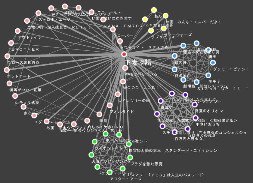 f:id:GEOSuzuki:20160817134137j:plain