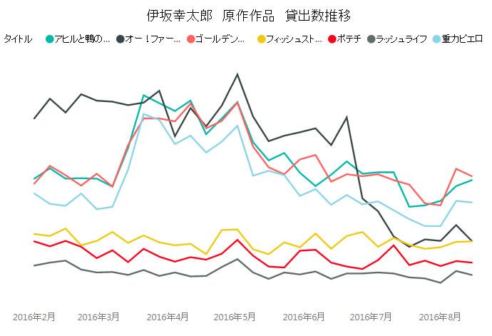 f:id:GEOSuzuki:20160823082559j:plain