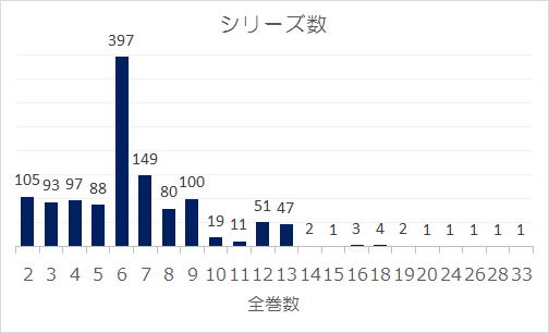 f:id:GEOSuzuki:20160830183820j:plain